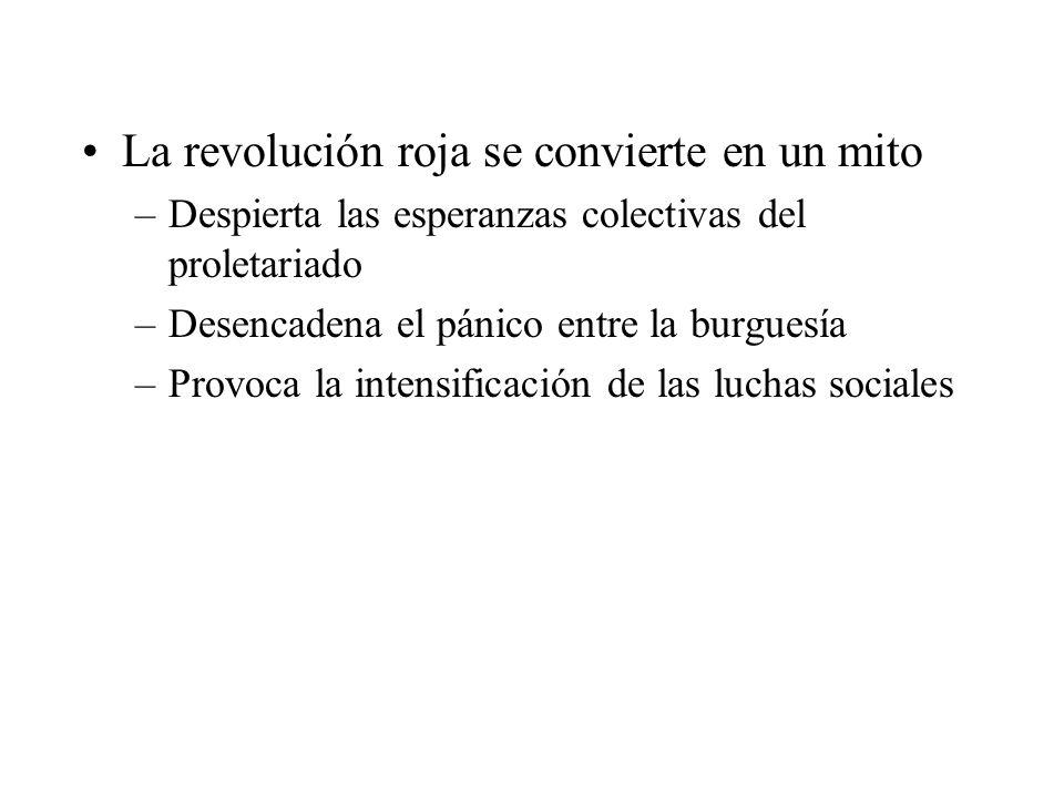 La revolución roja se convierte en un mito –Despierta las esperanzas colectivas del proletariado –Desencadena el pánico entre la burguesía –Provoca la