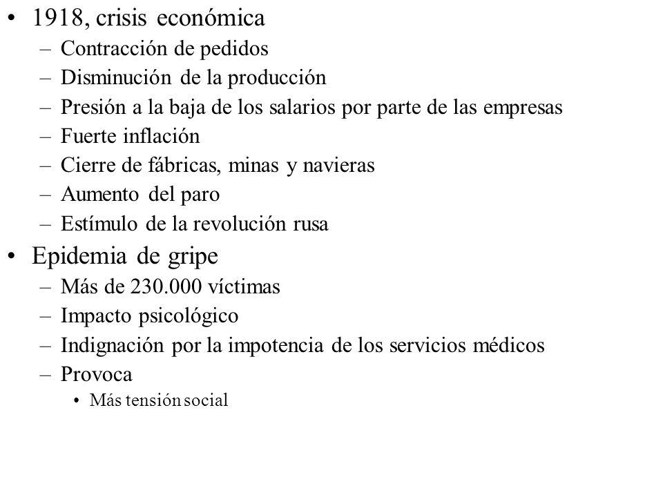 1918, crisis económica –Contracción de pedidos –Disminución de la producción –Presión a la baja de los salarios por parte de las empresas –Fuerte infl