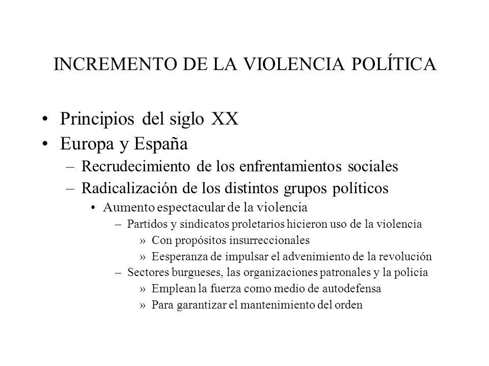 INCREMENTO DE LA VIOLENCIA POLÍTICA Principios del siglo XX Europa y España –Recrudecimiento de los enfrentamientos sociales –Radicalización de los di