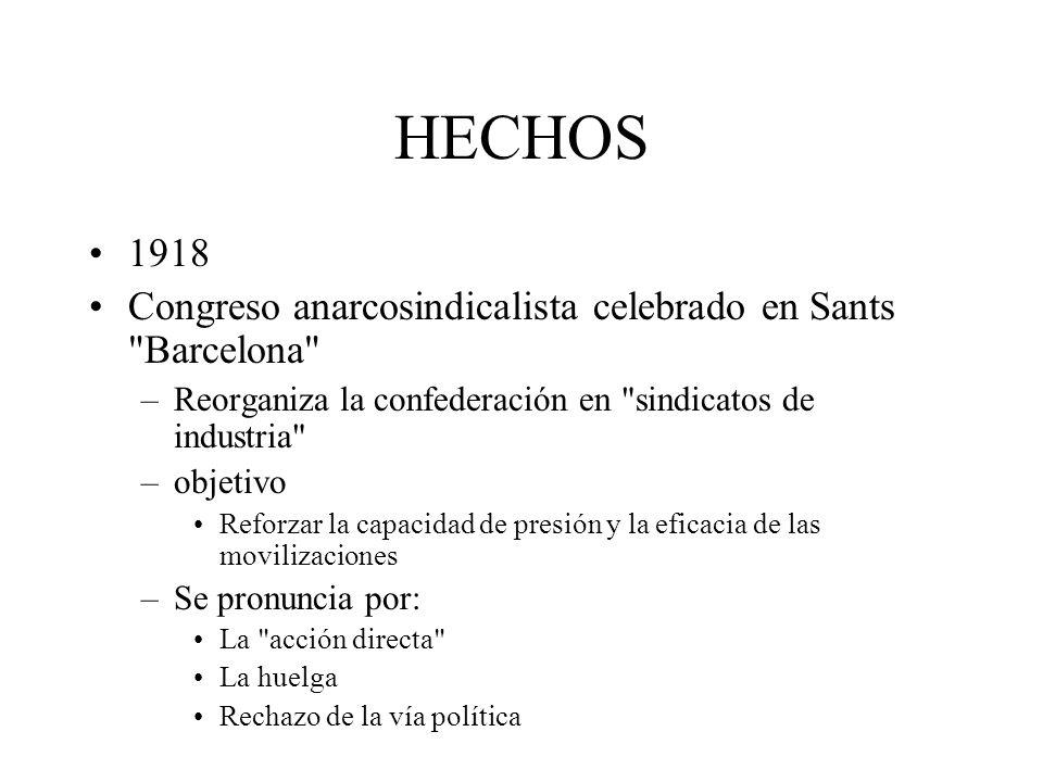 HECHOS 1918 Congreso anarcosindicalista celebrado en Sants