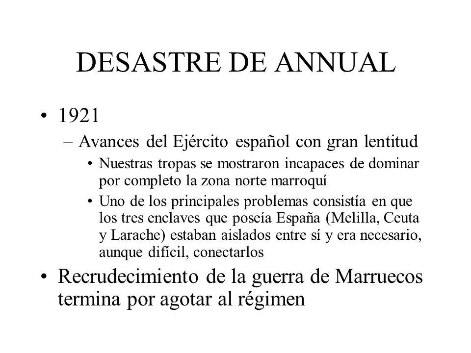 DESASTRE DE ANNUAL 1921 –Avances del Ejército español con gran lentitud Nuestras tropas se mostraron incapaces de dominar por completo la zona norte m