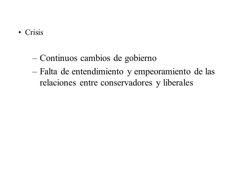 –Continuos cambios de gobierno –Falta de entendimiento y empeoramiento de las relaciones entre conservadores y liberales Crisis