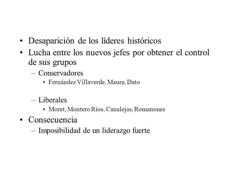 Desaparición de los líderes históricos Lucha entre los nuevos jefes por obtener el control de sus grupos –Conservadores Fernández Villaverde, Maura, D