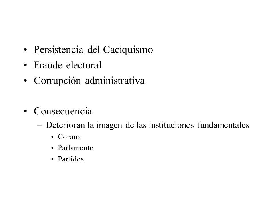 Persistencia del Caciquismo Fraude electoral Corrupción administrativa Consecuencia –Deterioran la imagen de las instituciones fundamentales Corona Pa