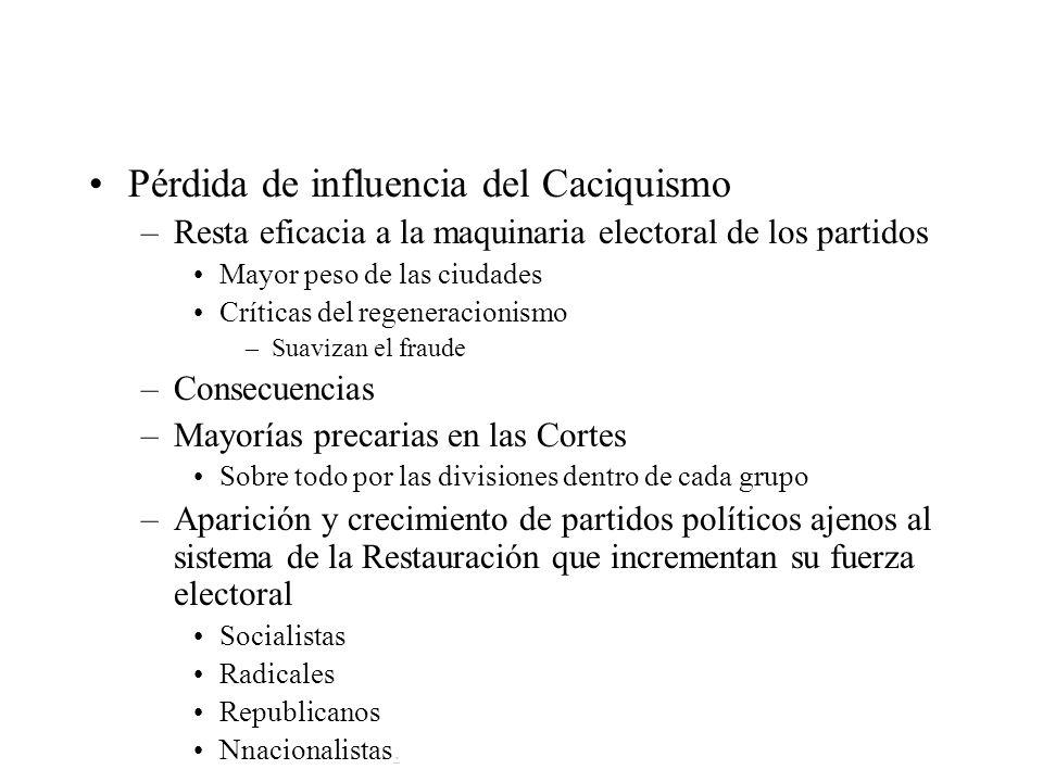Pérdida de influencia del Caciquismo –Resta eficacia a la maquinaria electoral de los partidos Mayor peso de las ciudades Críticas del regeneracionism