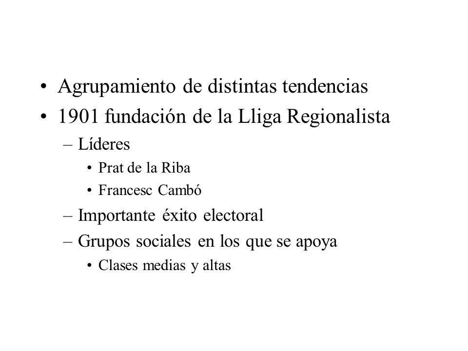 Agrupamiento de distintas tendencias 1901 fundación de la Lliga Regionalista –Líderes Prat de la Riba Francesc Cambó –Importante éxito electoral –Grup