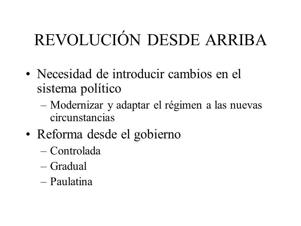 REVOLUCIÓN DESDE ARRIBA Necesidad de introducir cambios en el sistema político –Modernizar y adaptar el régimen a las nuevas circunstancias Reforma de