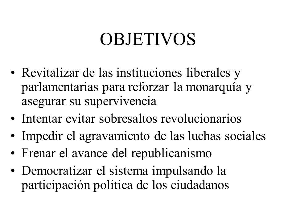 OBJETIVOS Revitalizar de las instituciones liberales y parlamentarias para reforzar la monarquía y asegurar su supervivencia Intentar evitar sobresalt