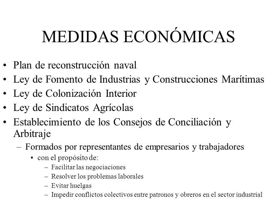 MEDIDAS ECONÓMICAS Plan de reconstrucción naval Ley de Fomento de Industrias y Construcciones Marítimas Ley de Colonización Interior Ley de Sindicatos