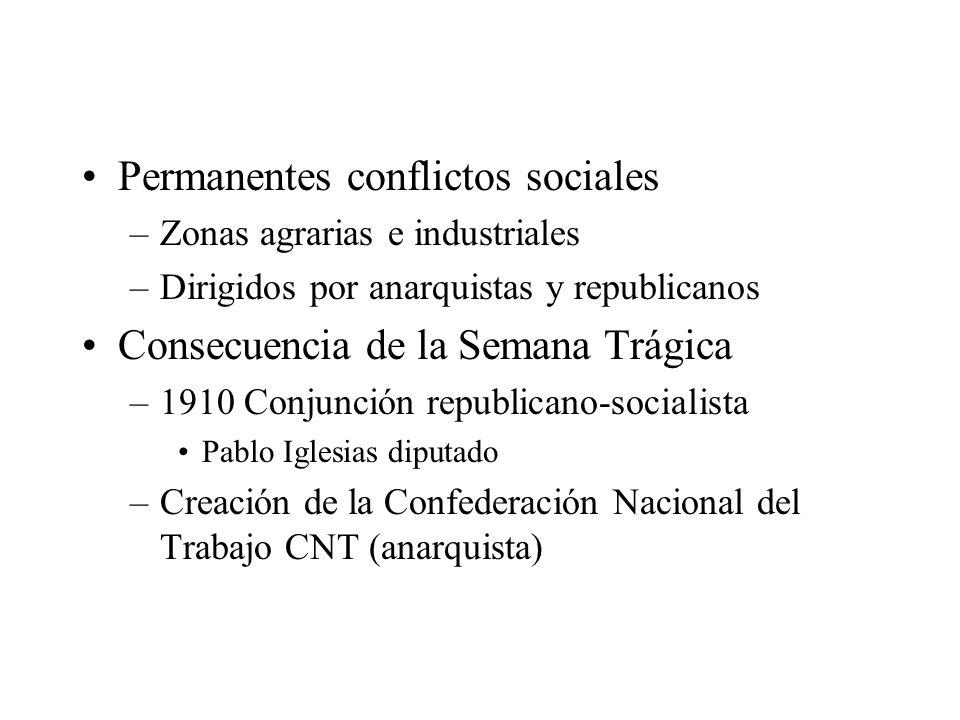 Permanentes conflictos sociales –Zonas agrarias e industriales –Dirigidos por anarquistas y republicanos Consecuencia de la Semana Trágica –1910 Conju