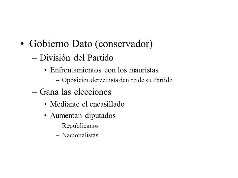 Gobierno Dato (conservador) –División del Partido Enfrentamientos con los mauristas –Oposición derechista dentro de su Partido –Gana las elecciones Me
