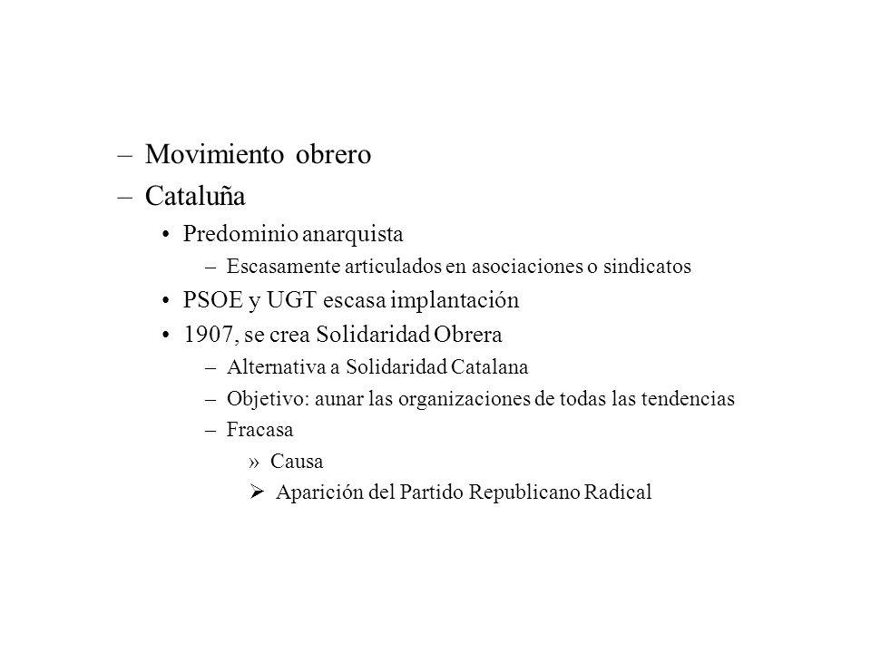 –Movimiento obrero –Cataluña Predominio anarquista –Escasamente articulados en asociaciones o sindicatos PSOE y UGT escasa implantación 1907, se crea