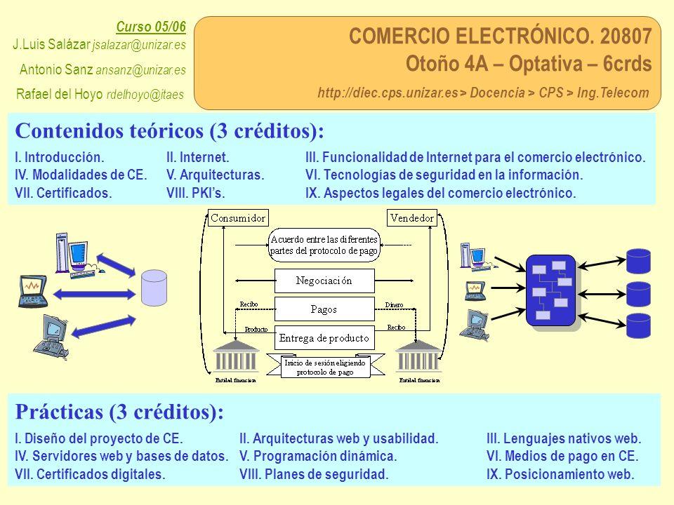 COMERCIO ELECTRÓNICO. 20807 Otoño 4A – Optativa – 6crds http://diec.cps.unizar.es > Docencia > CPS > Ing.Telecom Contenidos teóricos (3 créditos): I.