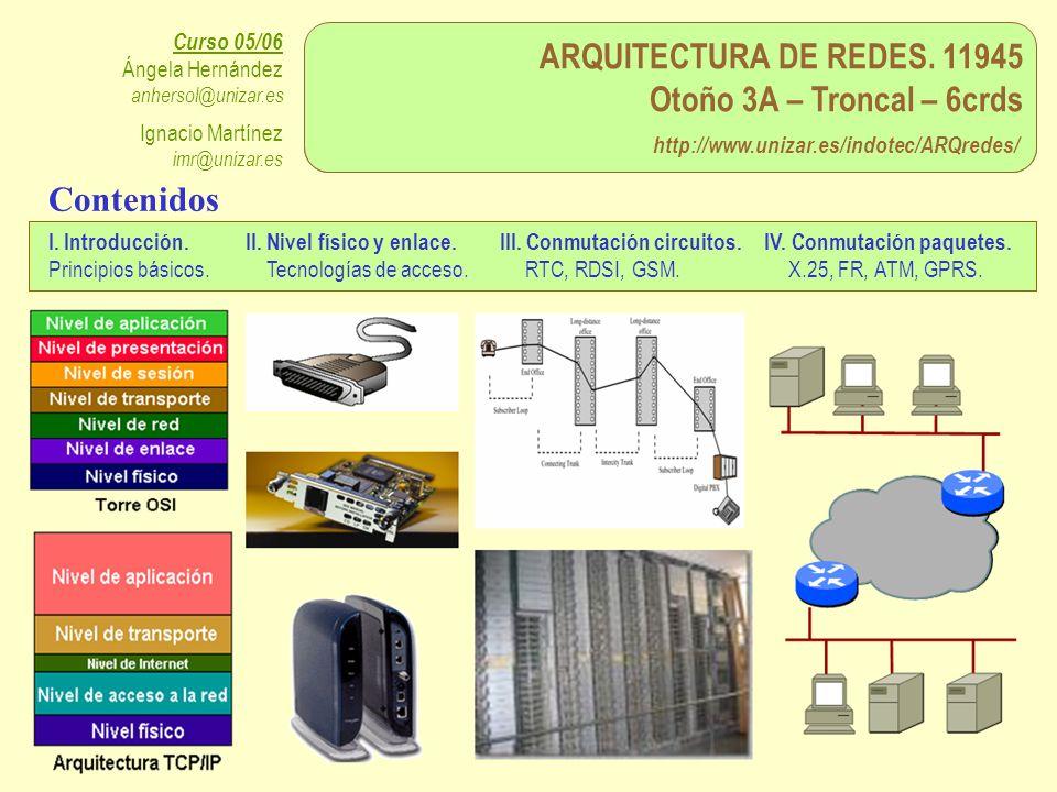 ARQUITECTURA DE REDES. 11945 Otoño 3A – Troncal – 6crds http://www.unizar.es/indotec/ARQredes/ Curso 05/06 Ángela Hernández anhersol@unizar.es Ignacio
