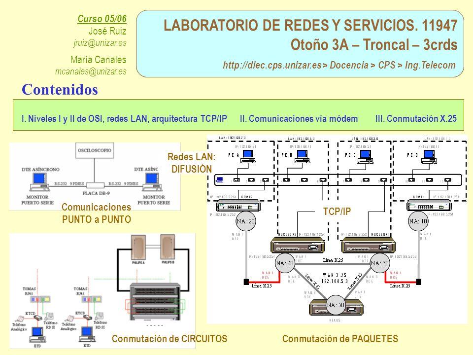 LABORATORIO DE REDES Y SERVICIOS. 11947 Otoño 3A – Troncal – 3crds http://diec.cps.unizar.es > Docencia > CPS > Ing.Telecom Curso 05/06 José Ruiz jrui