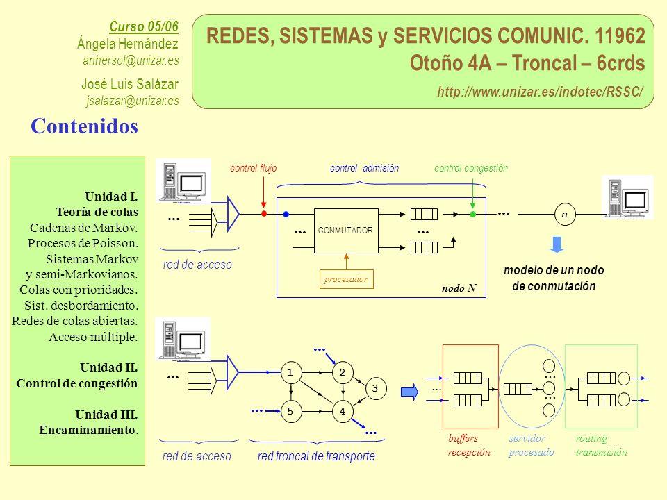 CONMUTADOR... procesador nodo N control flujo control admisión control congestión REDES, SISTEMAS y SERVICIOS COMUNIC. 11962 Otoño 4A – Troncal – 6crd