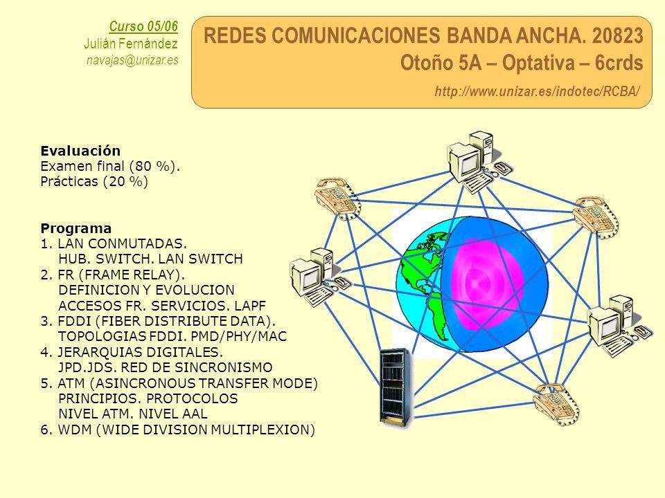 REDES COMUNICACIONES BANDA ANCHA. 20823 Otoño 5A – Optativa – 6crds http://www.unizar.es/indotec/RCBA/ Curso 05/06 Julián Fernández navajas@unizar.es