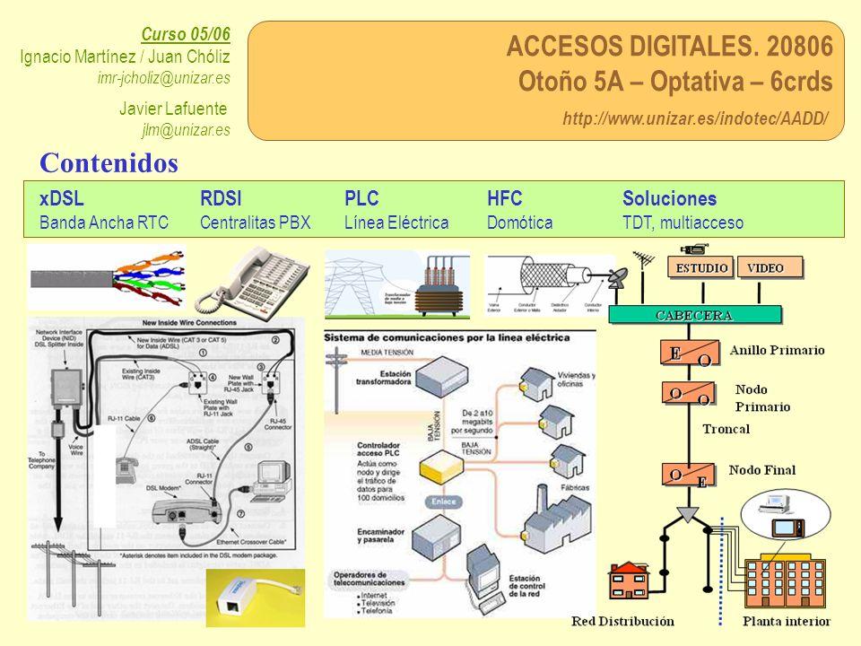 ACCESOS DIGITALES. 20806 Otoño 5A – Optativa – 6crds http://www.unizar.es/indotec/AADD/ Curso 05/06 Ignacio Martínez / Juan Chóliz imr-jcholiz@unizar.