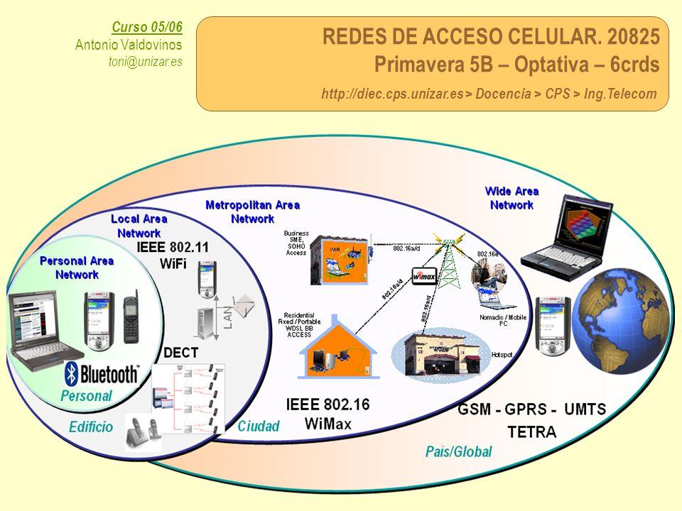 REDES DE ACCESO CELULAR. 20825 Primavera 5B – Optativa – 6crds http://diec.cps.unizar.es > Docencia > CPS > Ing.Telecom Curso 05/06 Antonio Valdovinos