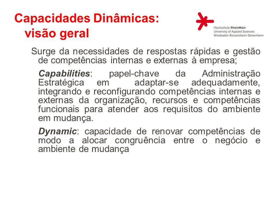 Surge da necessidades de respostas rápidas e gestão de competências internas e externas à empresa; Capabilities: papel-chave da Administração Estratég
