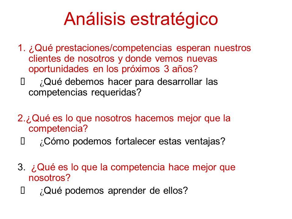 Análisis estratégico 1.¿Qué prestaciones/competencias esperan nuestros clientes de nosotros y donde vemos nuevas oportunidades en los próximos 3 años?