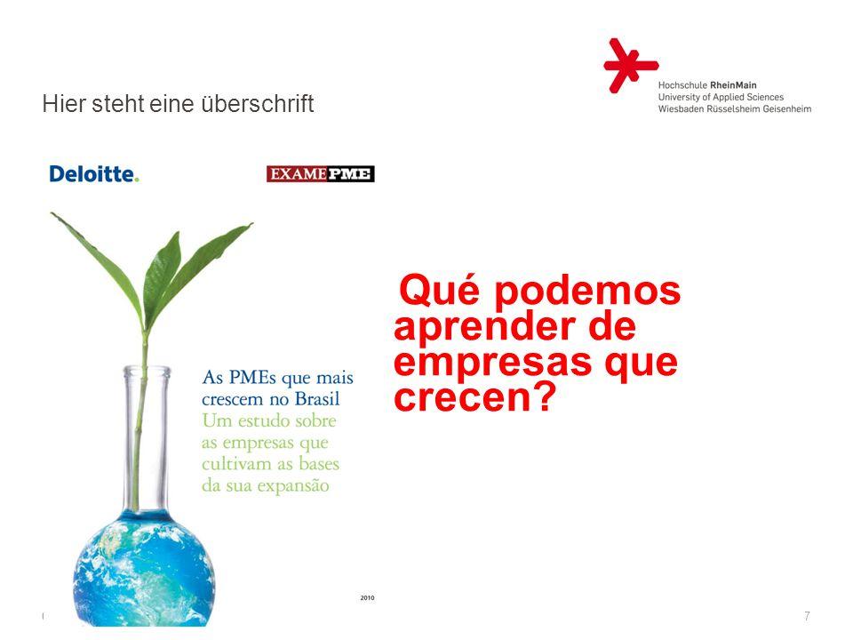 Hier steht eine überschrift Qué podemos aprender de empresas que crecen? 7 01 KAPITEL-HEADLINE