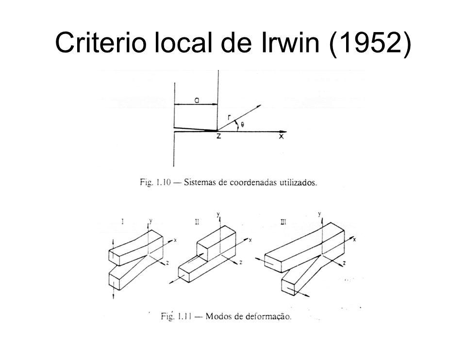 Criterio local de Irwin (1952)