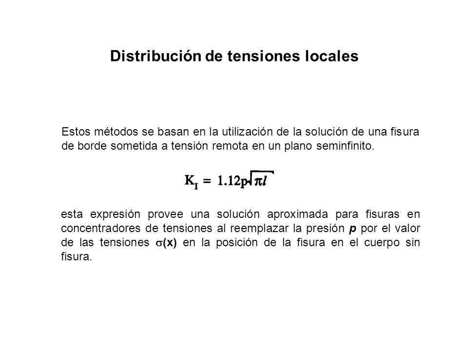 Distribución de tensiones locales Estos métodos se basan en la utilización de la solución de una fisura de borde sometida a tensión remota en un plano