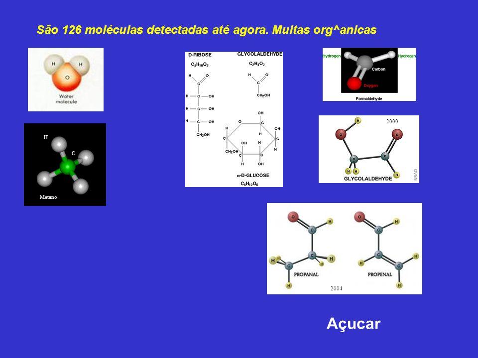 São 126 moléculas detectadas até agora. Muitas org^anicas Metano C H 2000 2004 Açucar