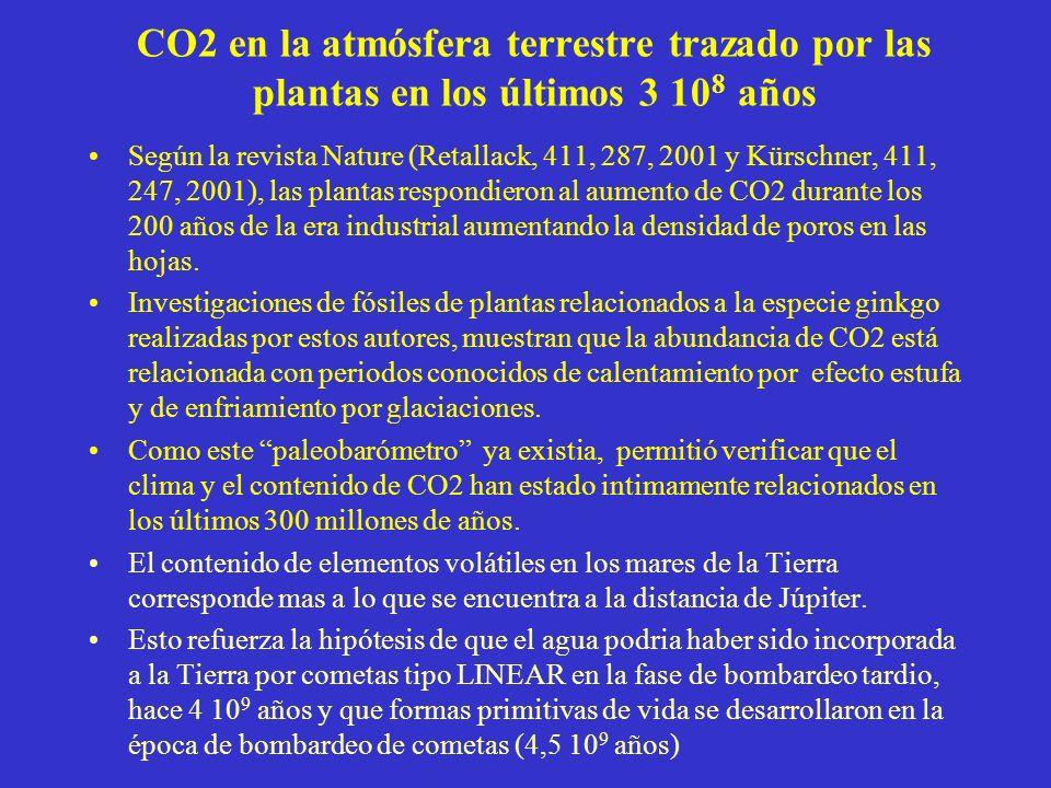 CO2 en la atmósfera terrestre trazado por las plantas en los últimos 3 10 8 años Según la revista Nature (Retallack, 411, 287, 2001 y Kürschner, 411, 247, 2001), las plantas respondieron al aumento de CO2 durante los 200 años de la era industrial aumentando la densidad de poros en las hojas.