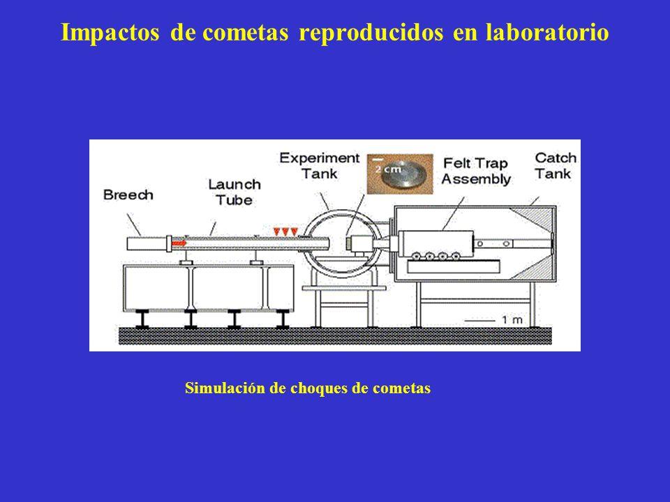Impactos de cometas reproducidos en laboratorio Simulación de choques de cometas