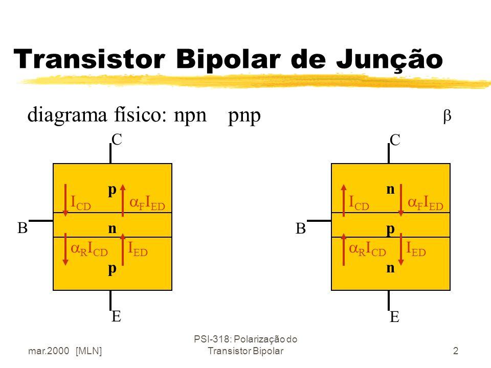 mar.2000 [MLN] PSI-318: Polarização do Transistor Bipolar2 C B E Transistor Bipolar de Junção diagrama físico: npn pnp pnppnp I CD F I ED R I CD I ED