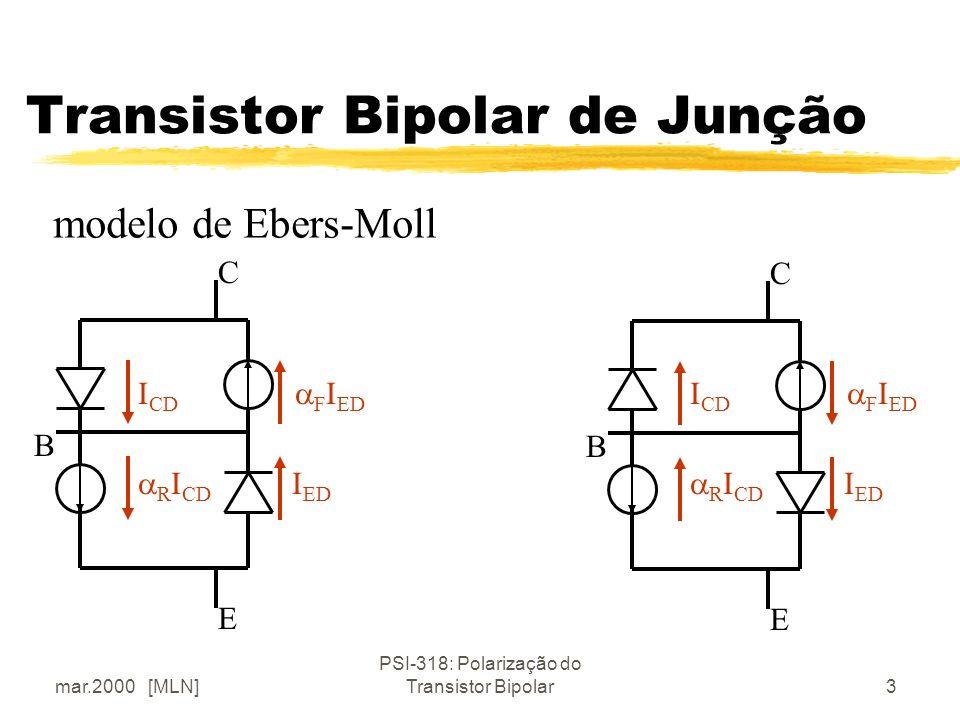 mar.2000 [MLN] PSI-318: Polarização do Transistor Bipolar4 zI = I S (e qVj/kT - 1) zI C = F I ES (e Vbe/26mV - 1) - I CS (e Vbc/26mV - 1) z F I ES (e Vbe/26mV - 1) zI E = R I CS (e Vbc/26mV - 1) - I ES (e Vbe/26mV - 1) z -I ES (e Vbe/26mV - 1) zI C F I E I B = -(1 - F )I E zI C F (1 - F )I B = F I B Equações do Modelo