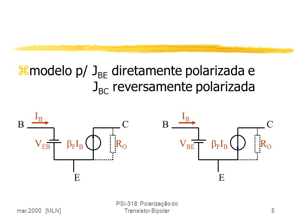 mar.2000 [MLN] PSI-318: Polarização do Transistor Bipolar5 I B V BE F I B R O B C E B C E I B V EB F I B R O zmodelo p/ J BE diretamente polarizada e