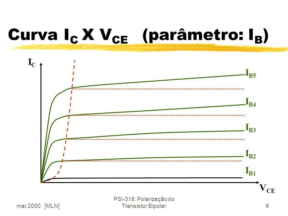 mar.2000 [MLN] PSI-318: Polarização do Transistor Bipolar7 Equacionamento zI C = F I B + I CEO zI CEO = ( F + 1) I CBO z F = AC = I C / I B zh FE = DC = I C /I B zh FE = F + I CO /I B F