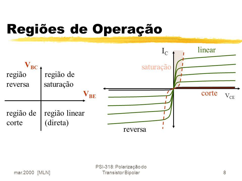 mar.2000 [MLN] PSI-318: Polarização do Transistor Bipolar9 Circuitos de Polarização: I B constante IBIB ICIC IEIE V BC V BE V CE IBIB ICIC IEIE V BE V CE RBRB RCRC V CC V BB RBRB RCRC V CC V CC = V BE + R B I B I C = F I B I B = (V CC - V BE ) / R B I C = (V CC - V CE ) / R C