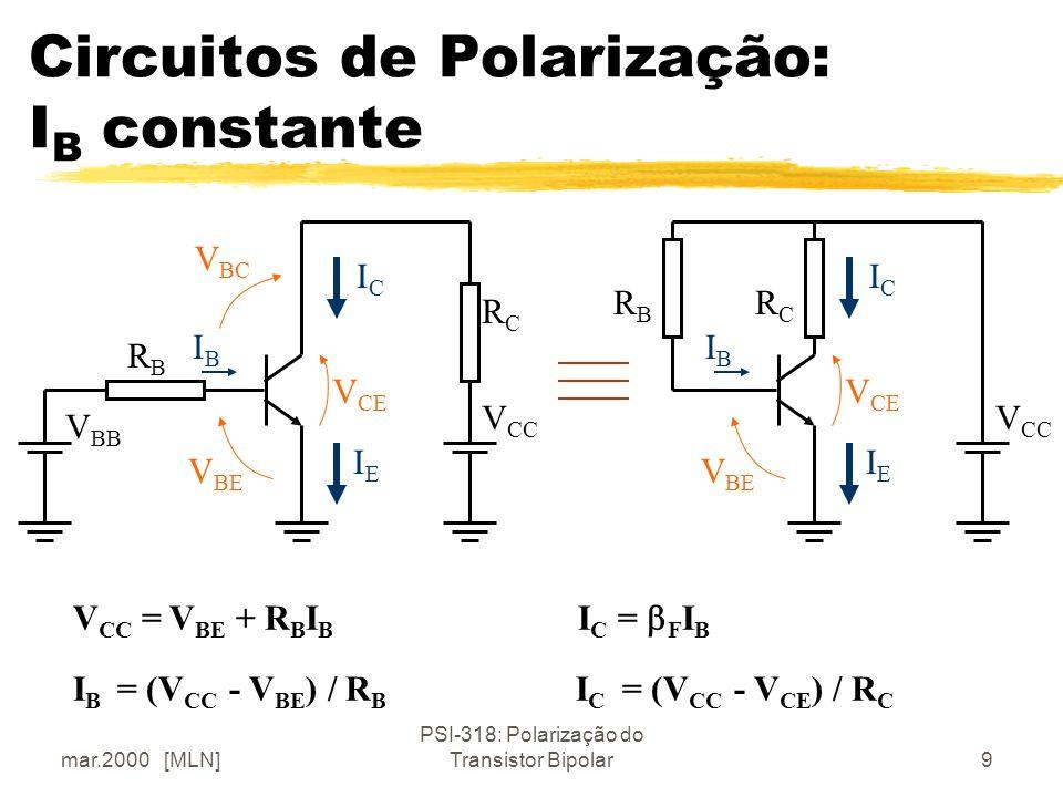 mar.2000 [MLN] PSI-318: Polarização do Transistor Bipolar9 Circuitos de Polarização: I B constante IBIB ICIC IEIE V BC V BE V CE IBIB ICIC IEIE V BE V