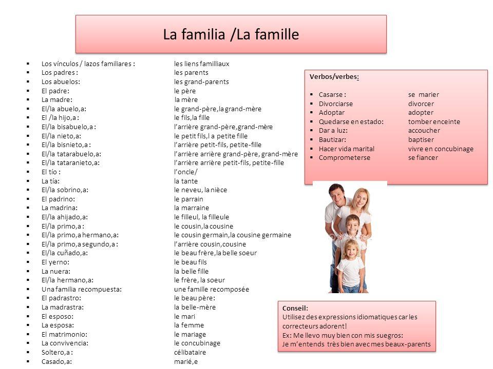 La familia /La famille Los vínculos / lazos familiares : les liens familliaux Los padres : les parents Los abuelos: les grand-parents El padre: le pèr