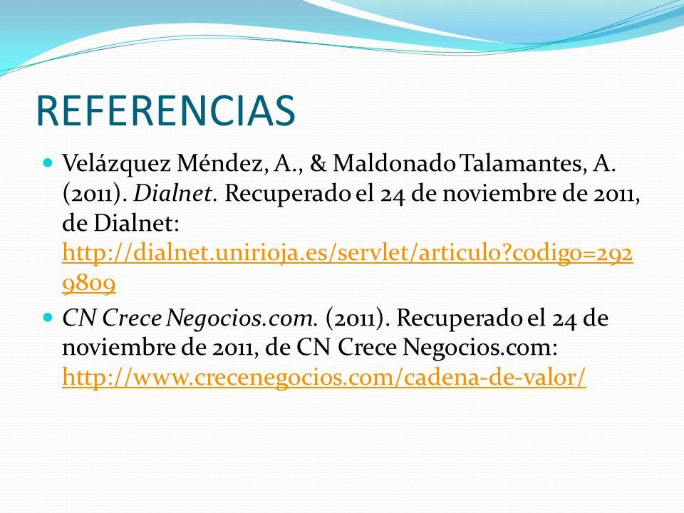 REFERENCIAS Velázquez Méndez, A., & Maldonado Talamantes, A. (2011). Dialnet. Recuperado el 24 de noviembre de 2011, de Dialnet: http://dialnet.unirio