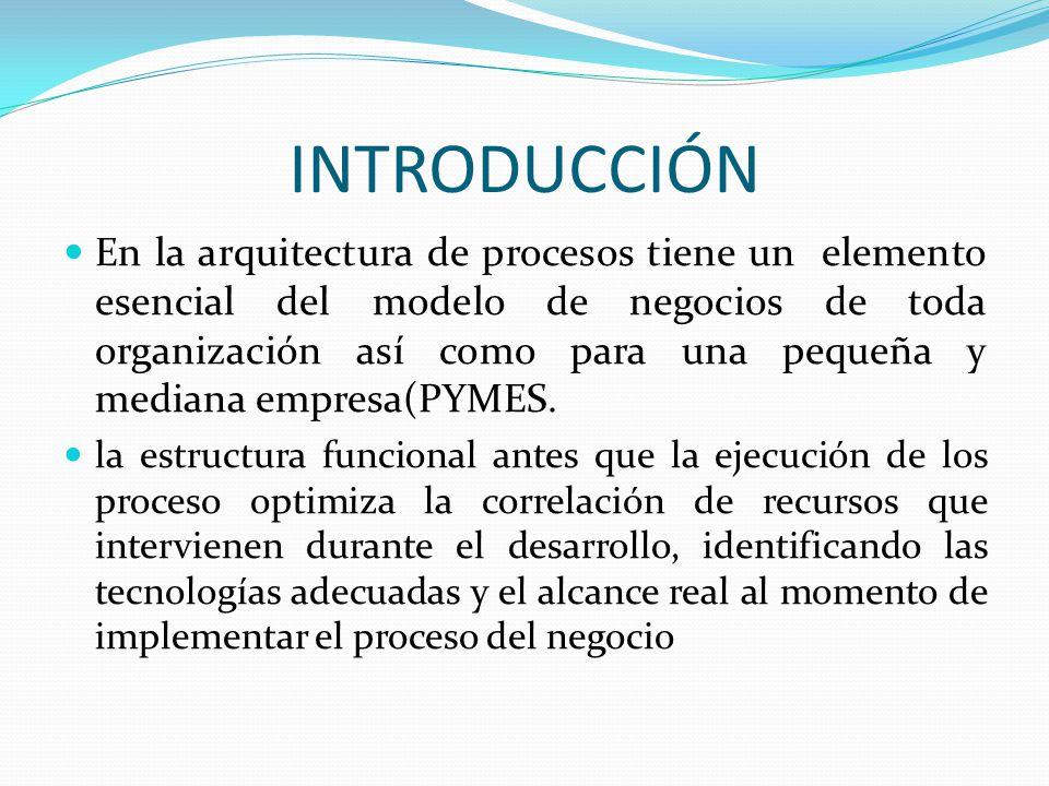 INTRODUCCIÓN En la arquitectura de procesos tiene un elemento esencial del modelo de negocios de toda organización así como para una pequeña y mediana