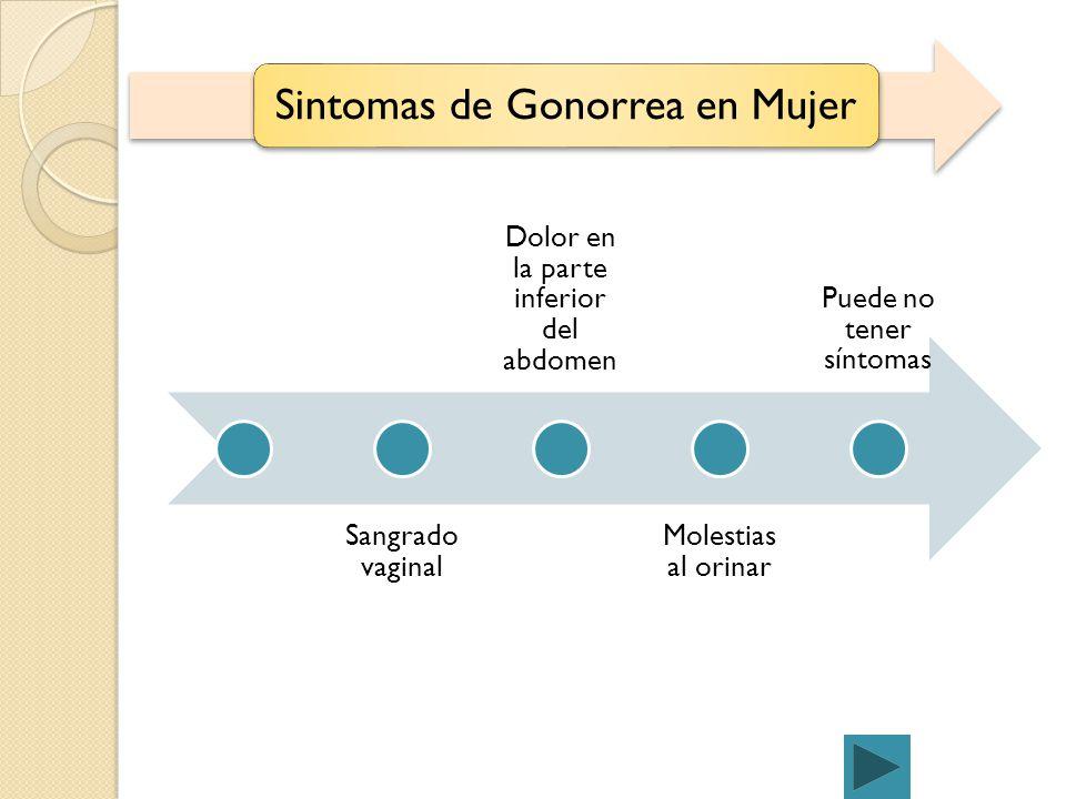Gonorrea La mujer es más susceptible en contraer la gonorrea del hombre que viceversa.