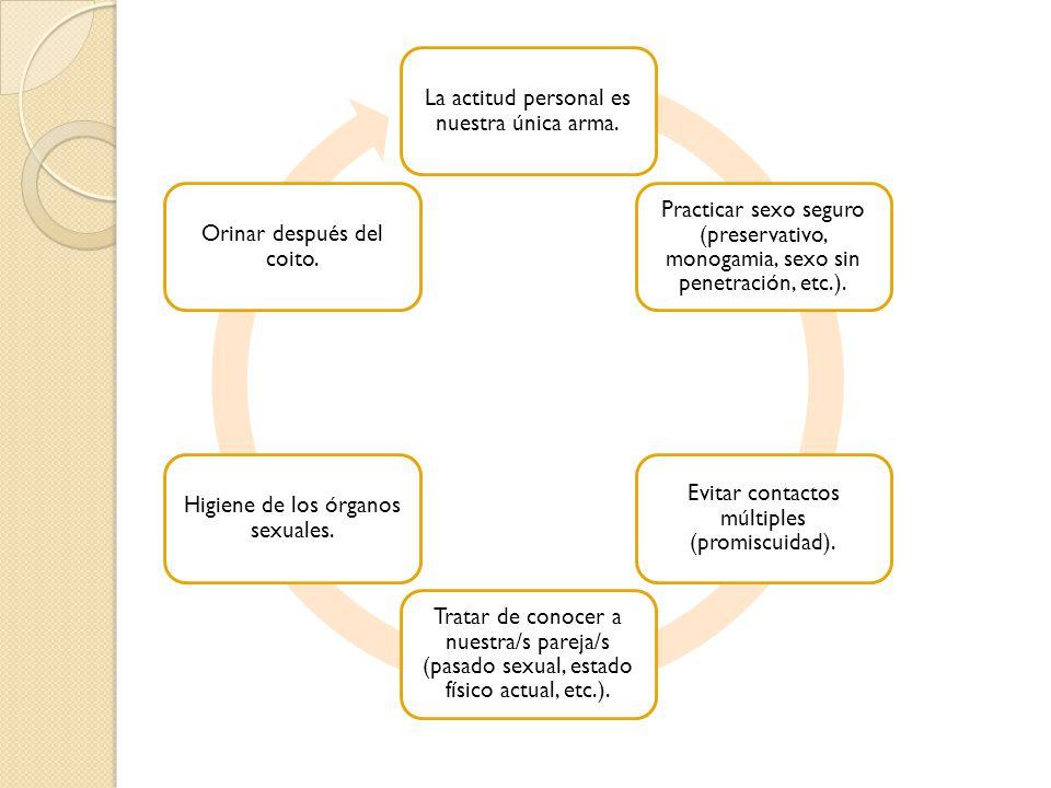Prevención Evitar: Mantener relaciones extramaritales.