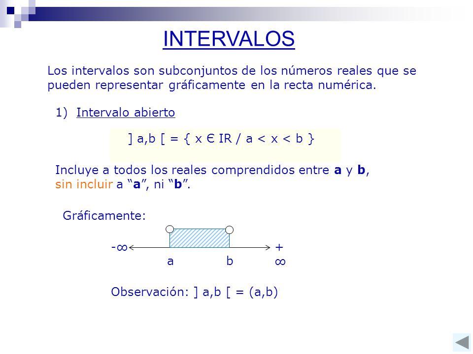 Los intervalos son subconjuntos de los números reales que se pueden representar gráficamente en la recta numérica.