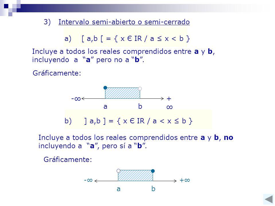 Incluye a todos los reales comprendidos entre a y b, incluyendo a a pero no a b .