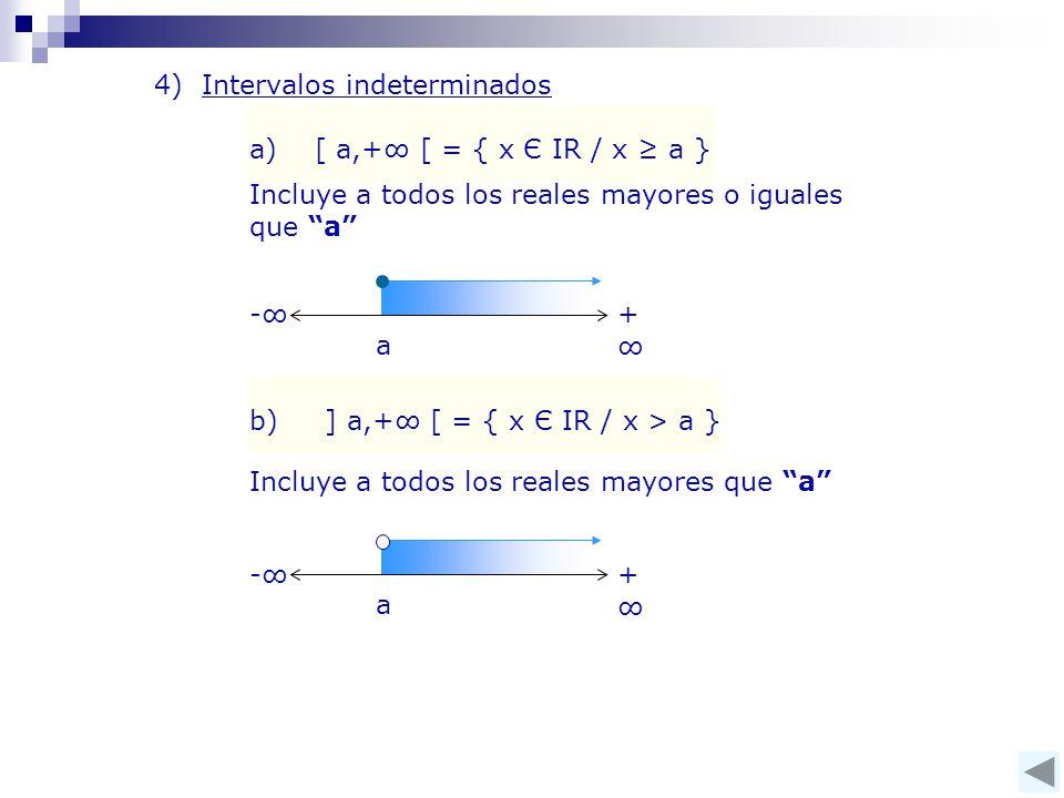 Incluye a todos los reales mayores o iguales que a a) [ a,+∞ [ = { x Є IR / x ≥ a } a -∞+∞+∞ Incluye a todos los reales mayores que a b) ] a,+∞ [ = { x Є IR / x > a } a -∞+∞+∞ 4) Intervalos indeterminados