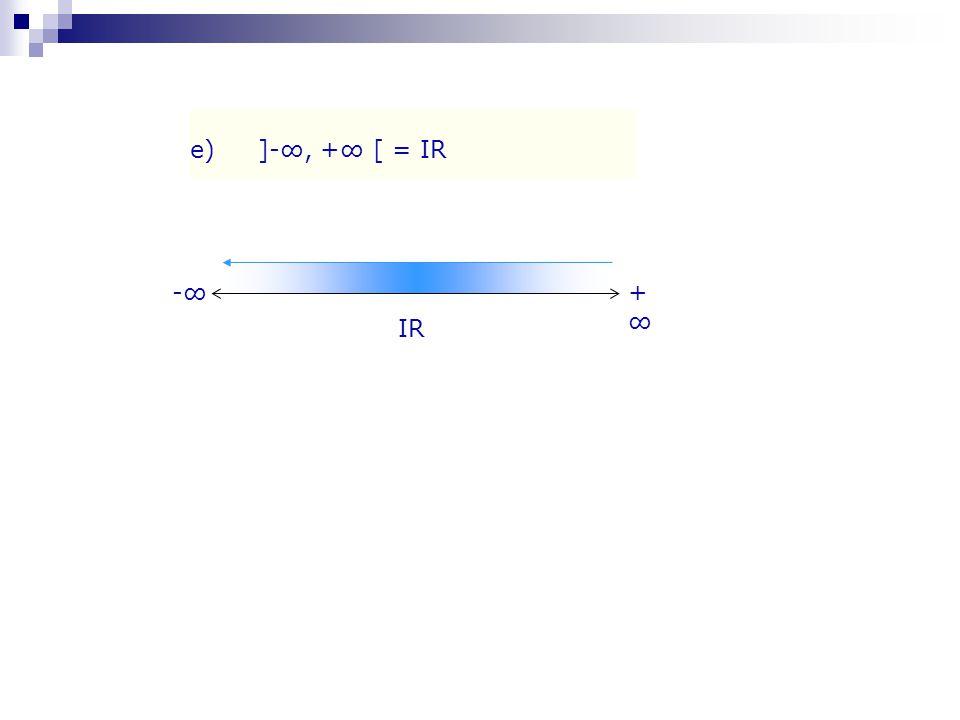 e) ]-∞, +∞ [ = IR +∞+∞ -∞ IR
