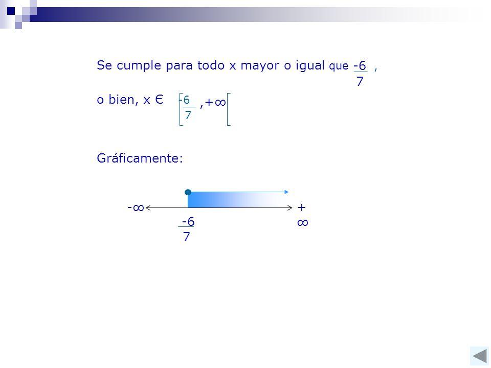 ,+∞ o bien, x Є 7 -6 -∞+∞+∞ 7 -6 Gráficamente: Se cumple para todo x mayor o igual que 7 -6,