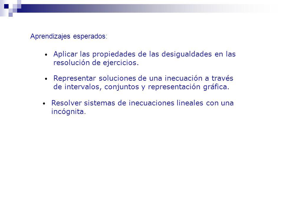 Aplicar las propiedades de las desigualdades en las resolución de ejercicios.
