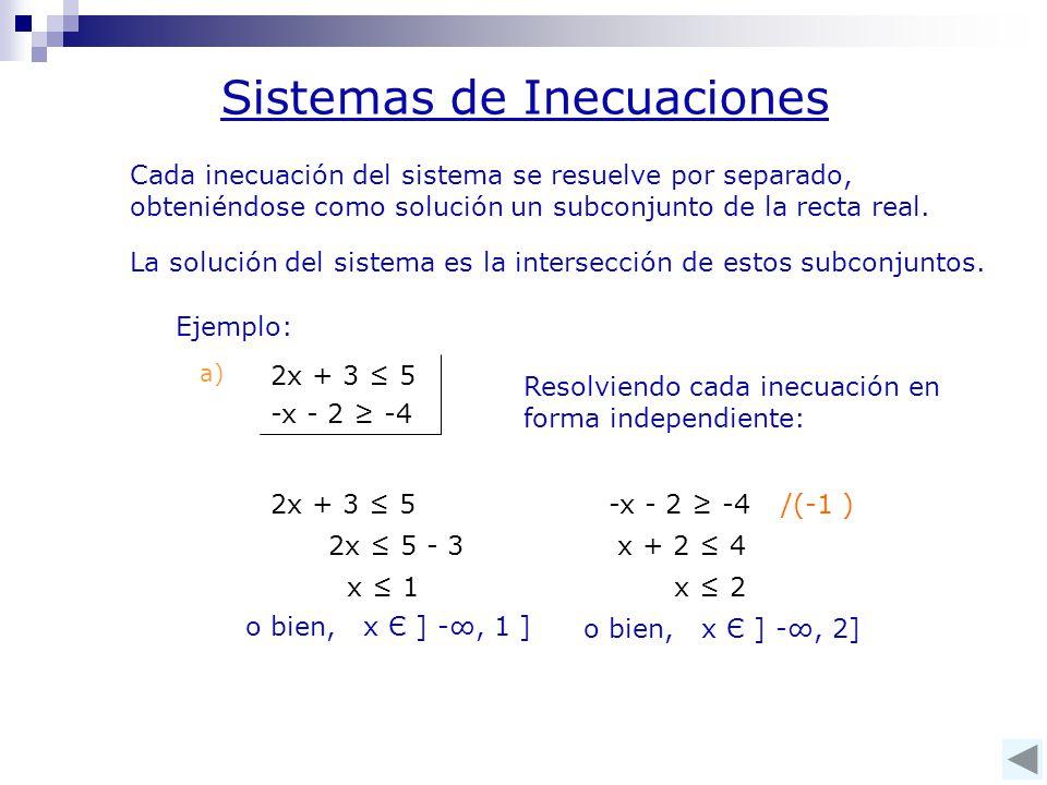 Cada inecuación del sistema se resuelve por separado, obteniéndose como solución un subconjunto de la recta real.