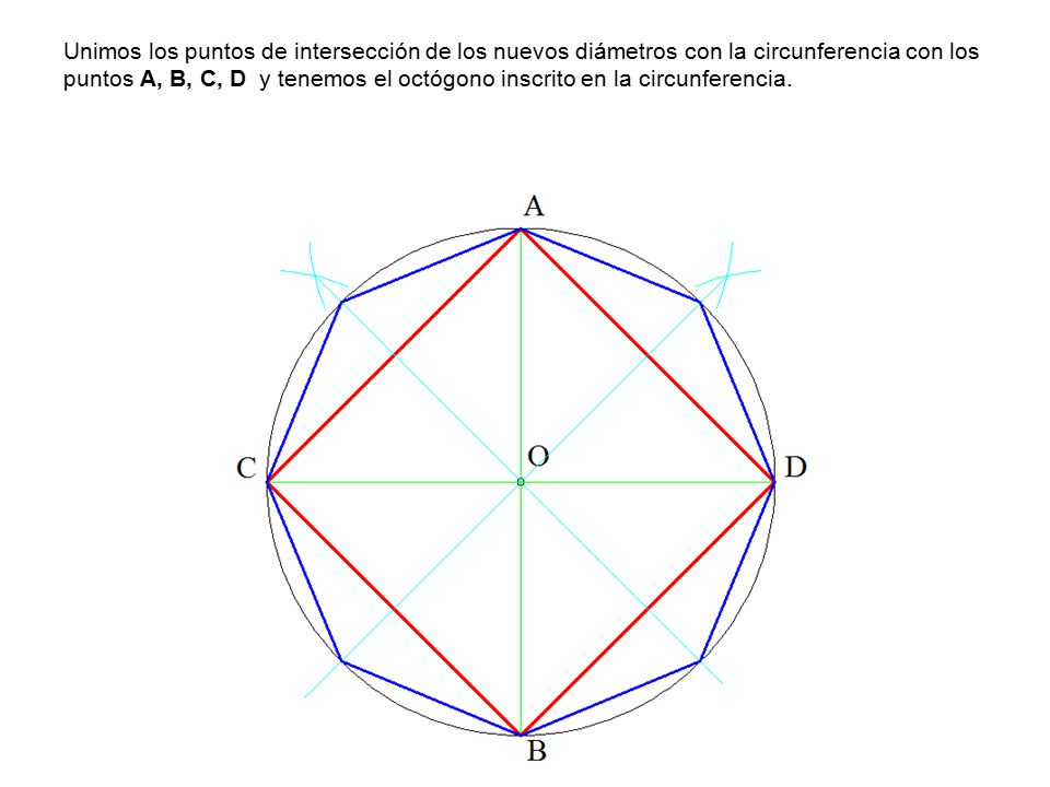 Unimos los puntos de intersección de los nuevos diámetros con la circunferencia con los puntos A, B, C, D y tenemos el octógono inscrito en la circunferencia.